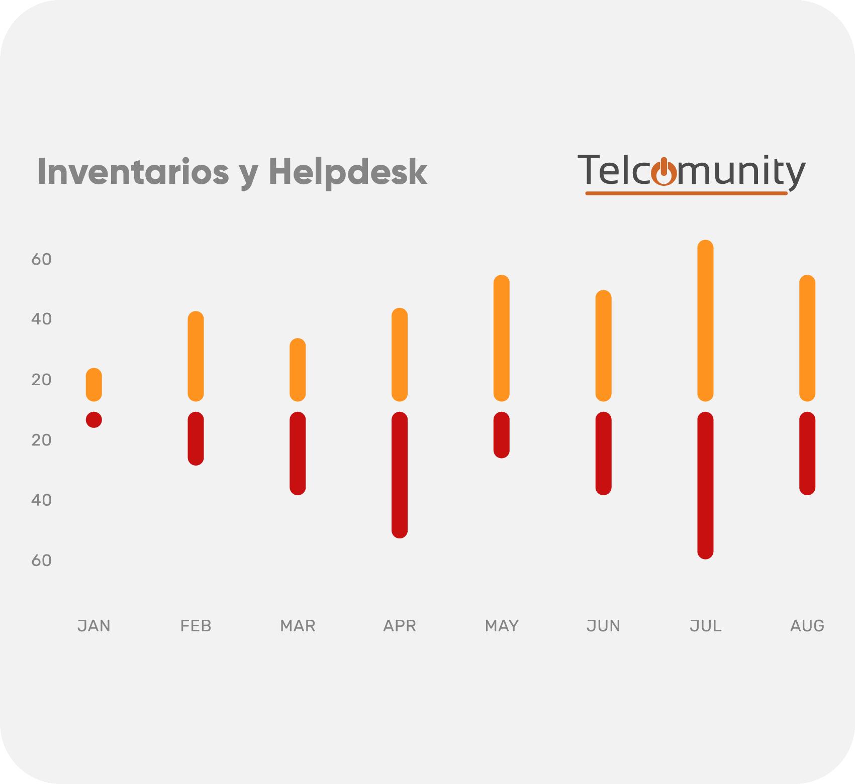 Telcomunity